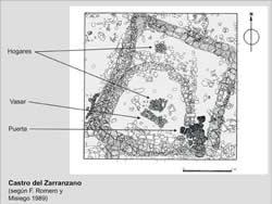 El poblado y los espacios domésticos
